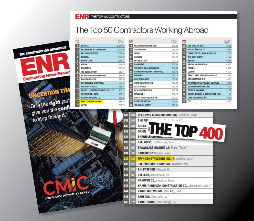 The Top 50 Contactors Working Abroad
